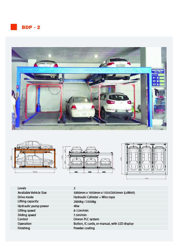 carparkingsystem-22